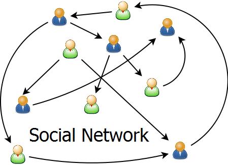 Plataforma Web